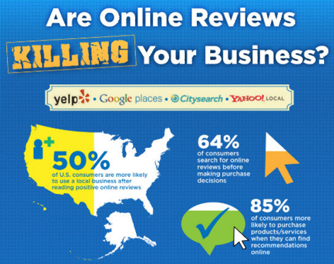 Are Online Reviews Killing Your Business? From Page 1 SEO Services