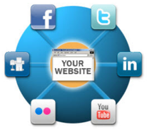 Why Your Business Needs it's Own Website & Not Just a Social Network Site